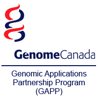 Genome Canada's Genomic Applications Partnership Program is now open – Total funding from $300k to $6M